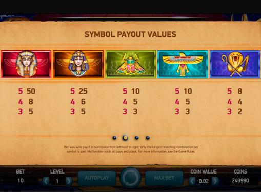Descrizione di Pyramid slot online
