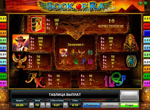 I segni dello slot Book of Ra Deluxe