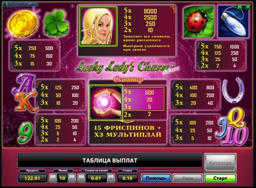 Tabella dei pagamenti dello slot Lucky Ladys Charm Deluxe