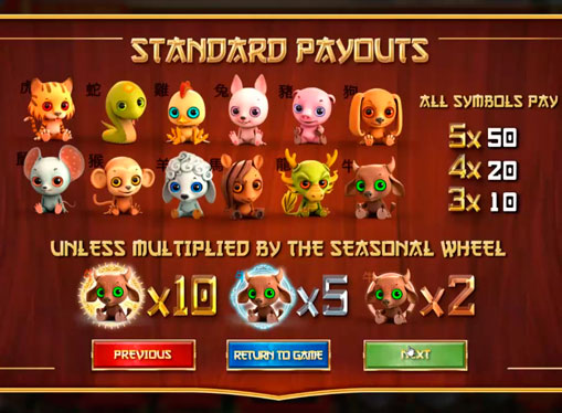 Moltiplicatore massimo di Four Seasons macchina da gioco