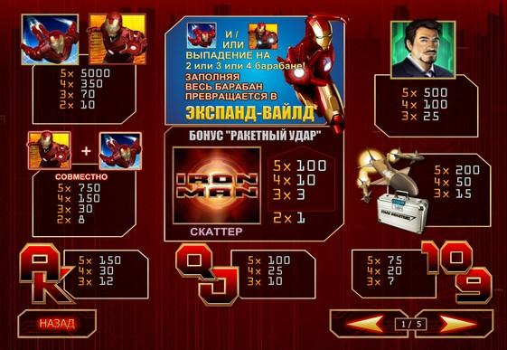 I segni dello slot Iron Man