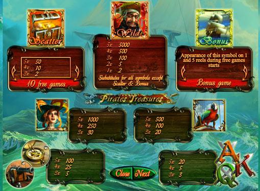 Tabella dei pagamenti dello slot Pirates Treasures HD