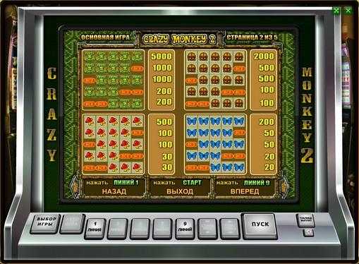 Tabella dei pagamenti dello slot Crazy Monkey 2