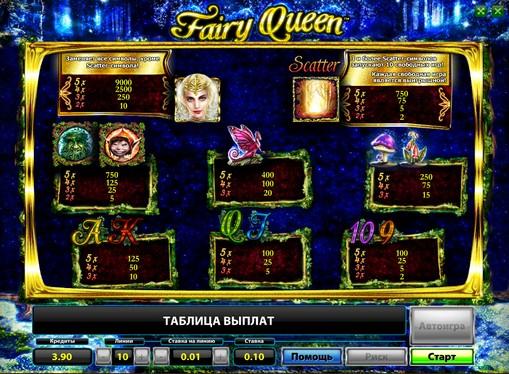 I segni dello slot Fairy Queen