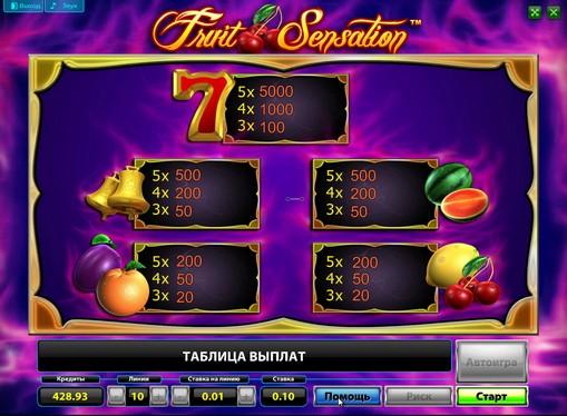Tabella dei pagamenti dello slot Fruit Sensation Deluxe