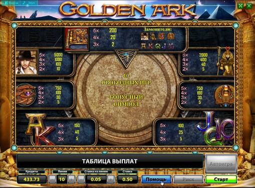 Tabella dei pagamenti dello slot Golden Ark Deluxe