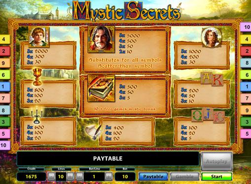 I segni dello slot Mystic Secret Deluxe