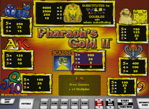 I segni dello slot Pharaoh's Gold II