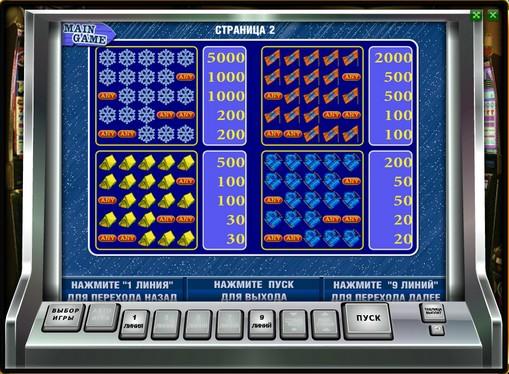 Tabella dei pagamenti dello slot Rock Climber