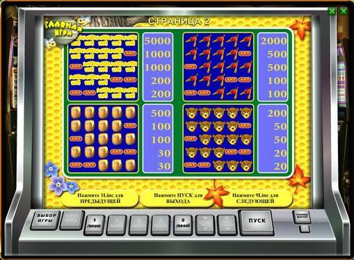 Tabella dei pagamenti dello slot Sweet Life
