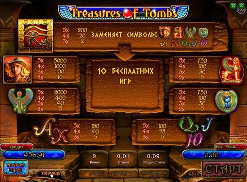 Tabella dei pagamenti dello slot Treasures of Tombs