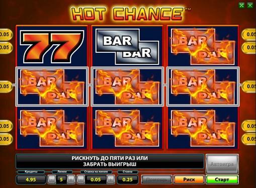 I rulli di slot Hot Chance