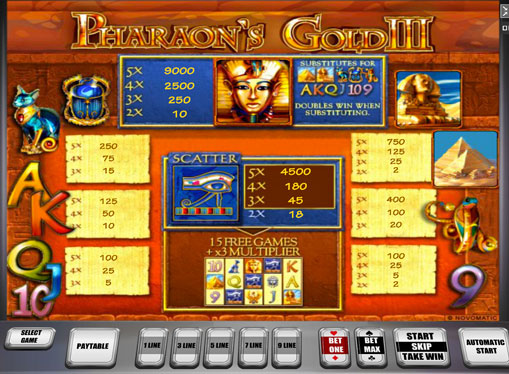 I segni dello slot Pharaoh's Gold III