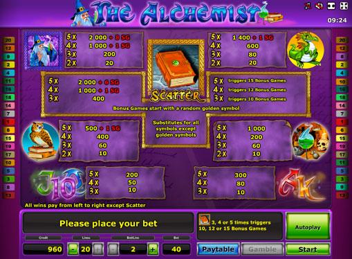 I segni dello slot The Alchemist