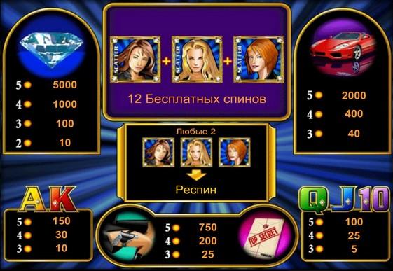 I segni dello slot Diamond Trio