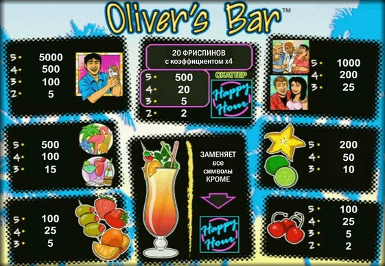 I segni dello slot Oliver's Bar