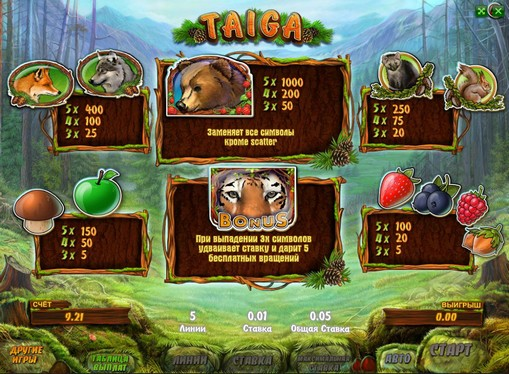 I segni dello slot Taiga