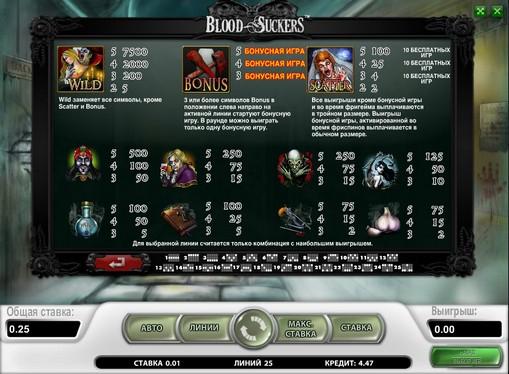 I segni dello slot Blood Suckers