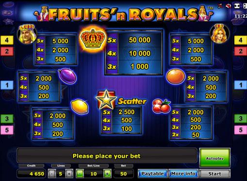 I segni dello slot Fruits'n Royals Deluxe