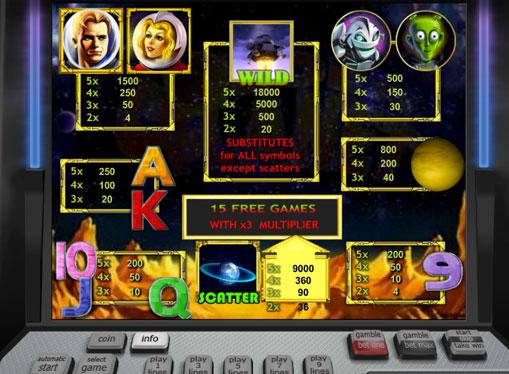 I segni dello slot Golden Planet