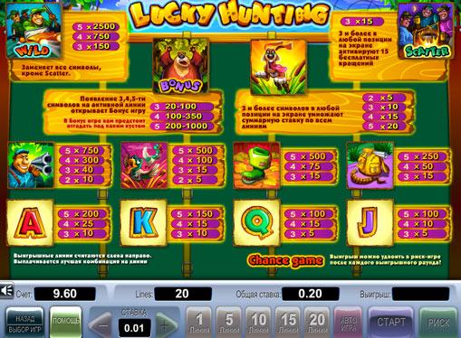 I segni dello slot Lucky Hunting