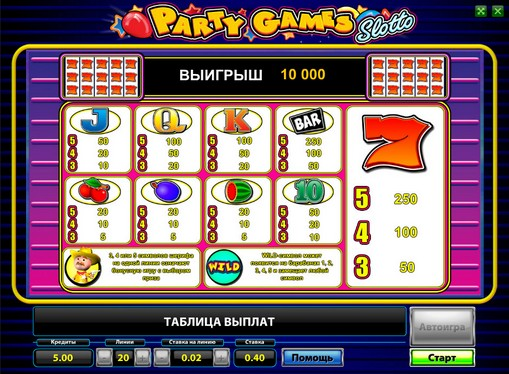 I segni dello slot Party Games Slotto