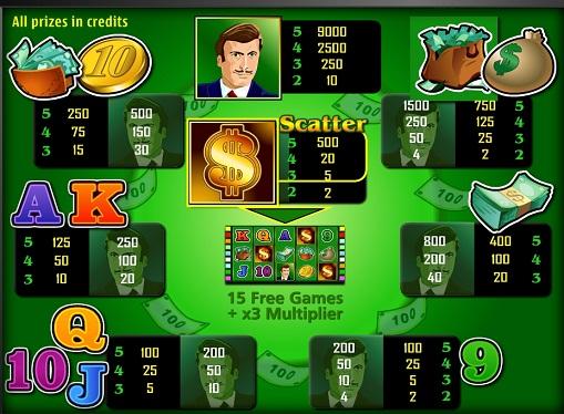 I segni dello slot Money Game